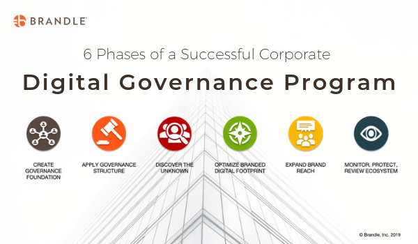 6 phases of Governance for Digital Footprint