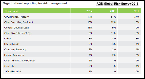 AON_Global_Risk_Roles.png